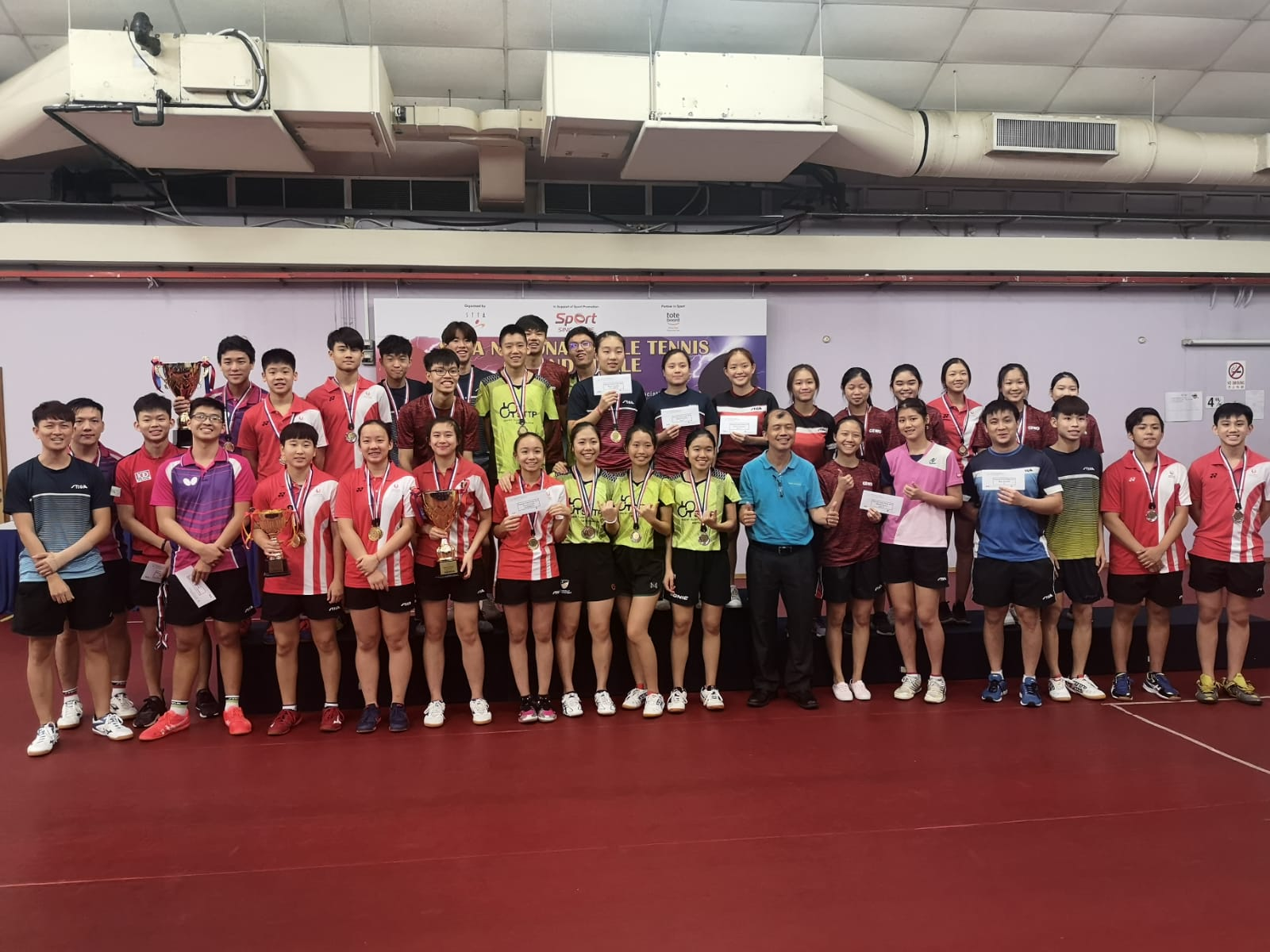 National Table Tennis Grand Finale, 2 to 12 January 2020- Results
