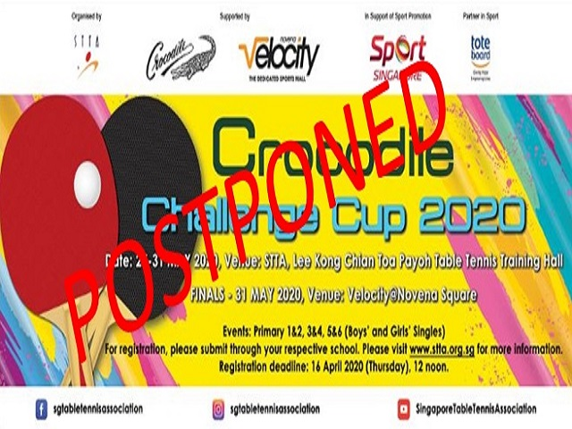 Crocodile Challenge Cup 2020 Postponed