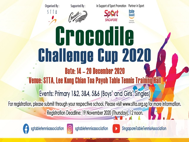 Entry List for Crocodile Challenge Cup is out!
