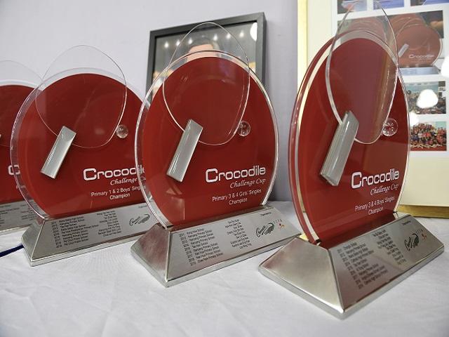 The Crocodile Challenge Cup is back!